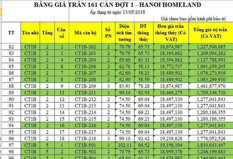bang-gia-dot-1-hanoi-homeland