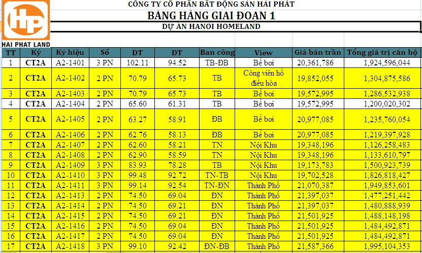 bang-gia-dot-3-hanoi-homeland-1