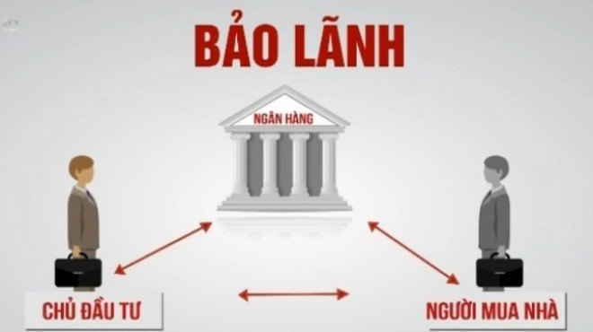 bao-lanh-ngan-hang-du-an-hanoi-homeland