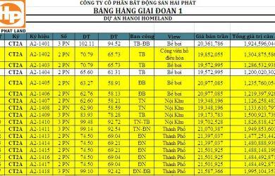 bang-gia-dot-3-hanoi-homeland-1